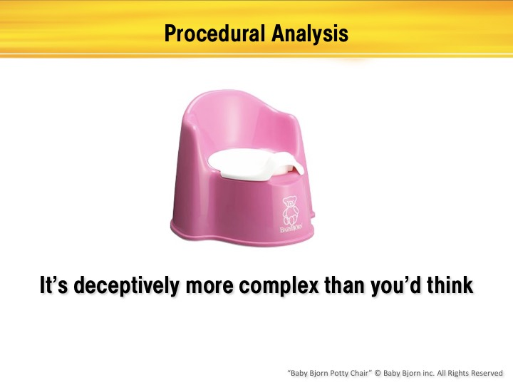 PPT example 3