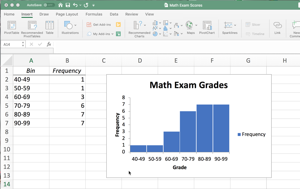 This chart shows a frequency table and subsequent histogram of sample math test grades using the Data Analysis Tookpak.