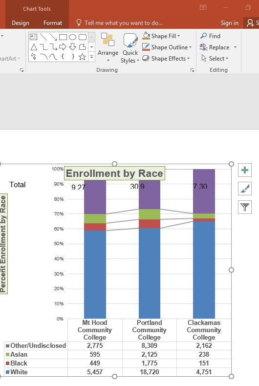 Column chart selected in PowerPoint slide shows Excel Chart Tools tab in ribbon.