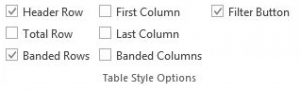 Table Style options in Ribbon: Header, Total, or Banded Rows; First, Last, or Banded Columns, and Filter Button.