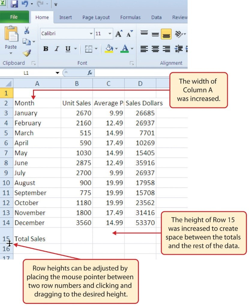 Column A width increased, Row 15 height increased to create space between totals and rest of data.